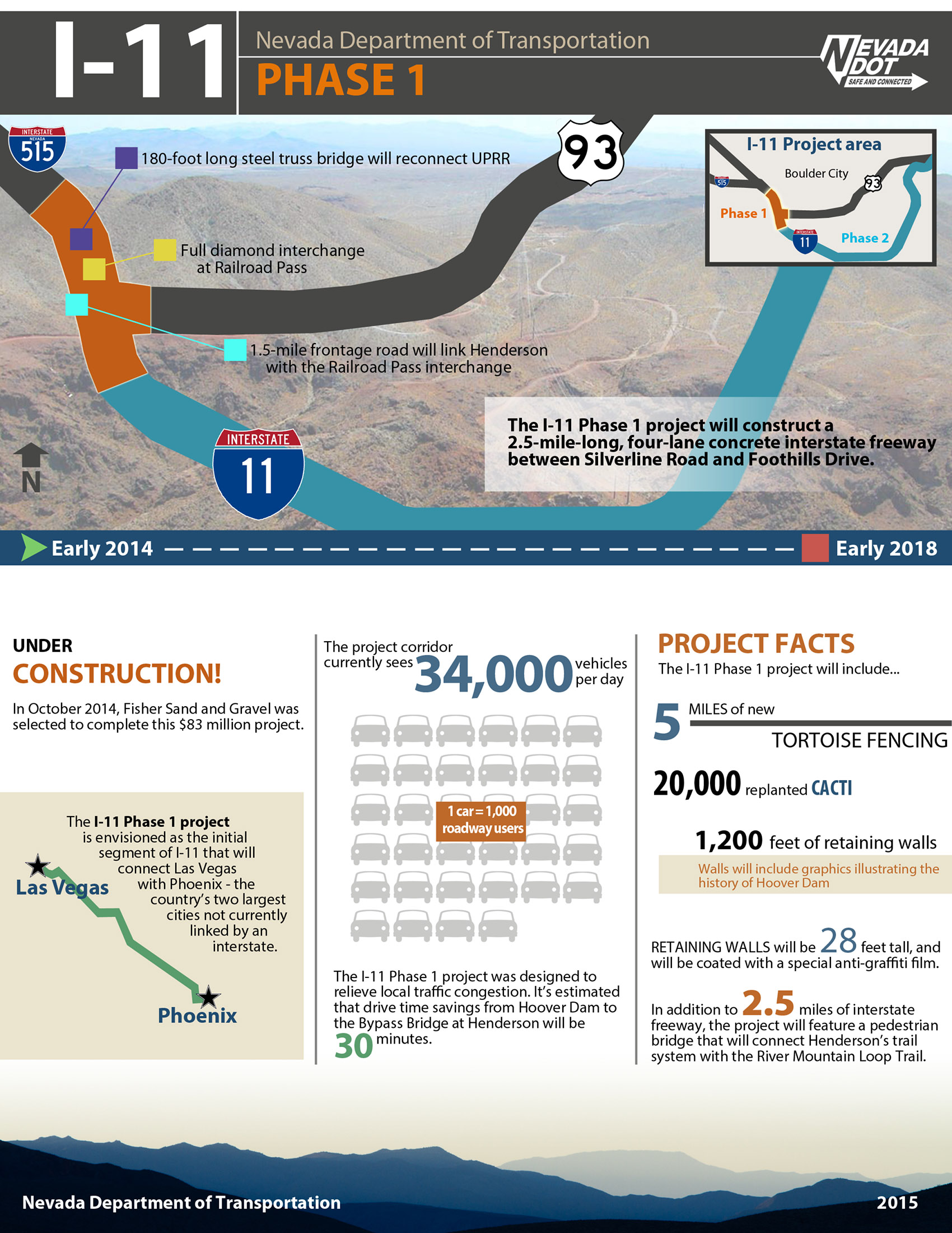 Revised I-11 Infographic