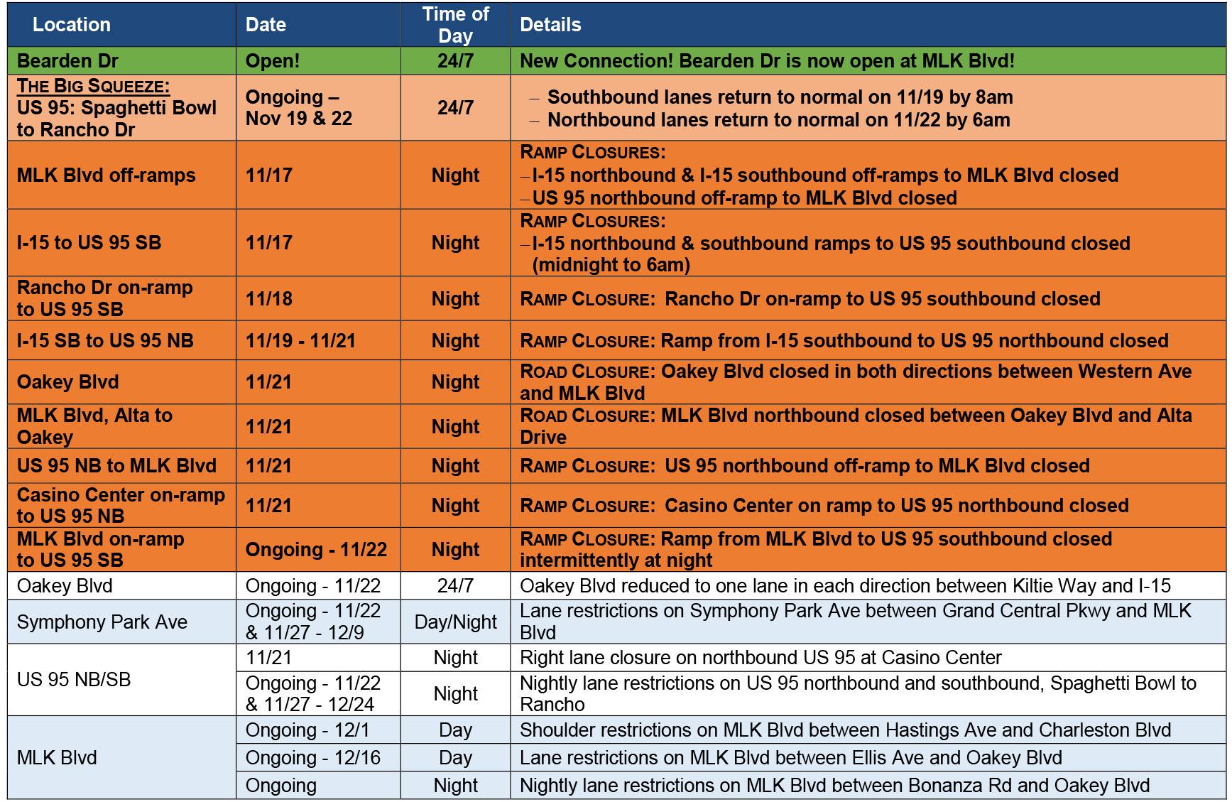 Project Neon Activity Update November 17 2017