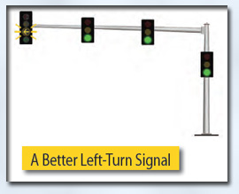 Left Turn Yield On Green Meaning