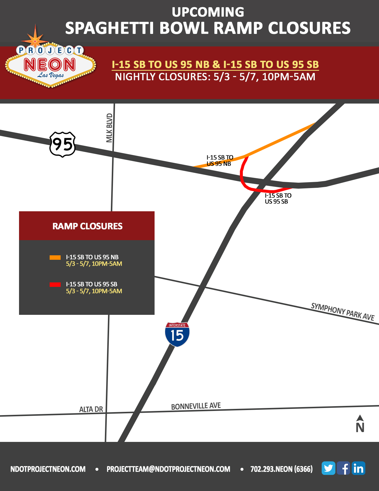I-15 SB to US 95 NB-SB_5.3.19 to 5.7.19