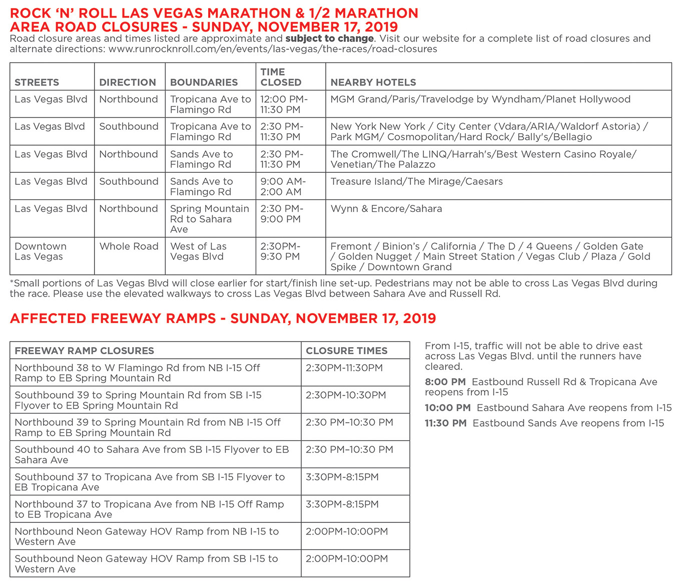 RNR_19_LV_Road_Closures2
